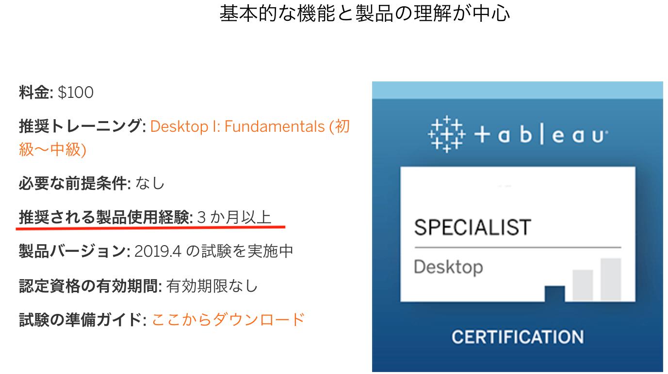 Tableau Desktop Specialistについて