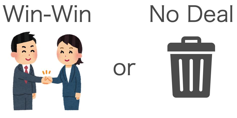 第4の習慣「Win-Winを考える」の解説図