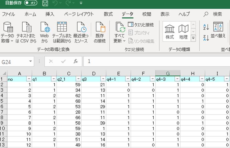 回答データは数字コードとなっている。
