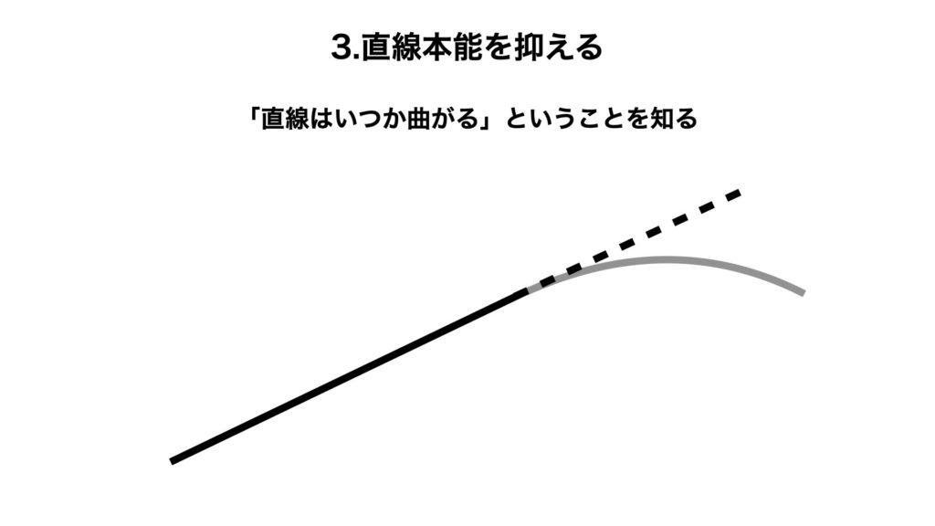 直線本能を抑える